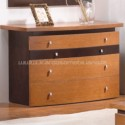 Chest of Drawers Versus